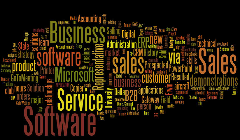 use a word cloud to match your resume to job requirements